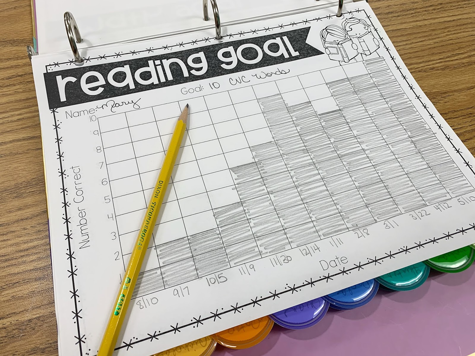 "Graph with text ""Reading Goal"""