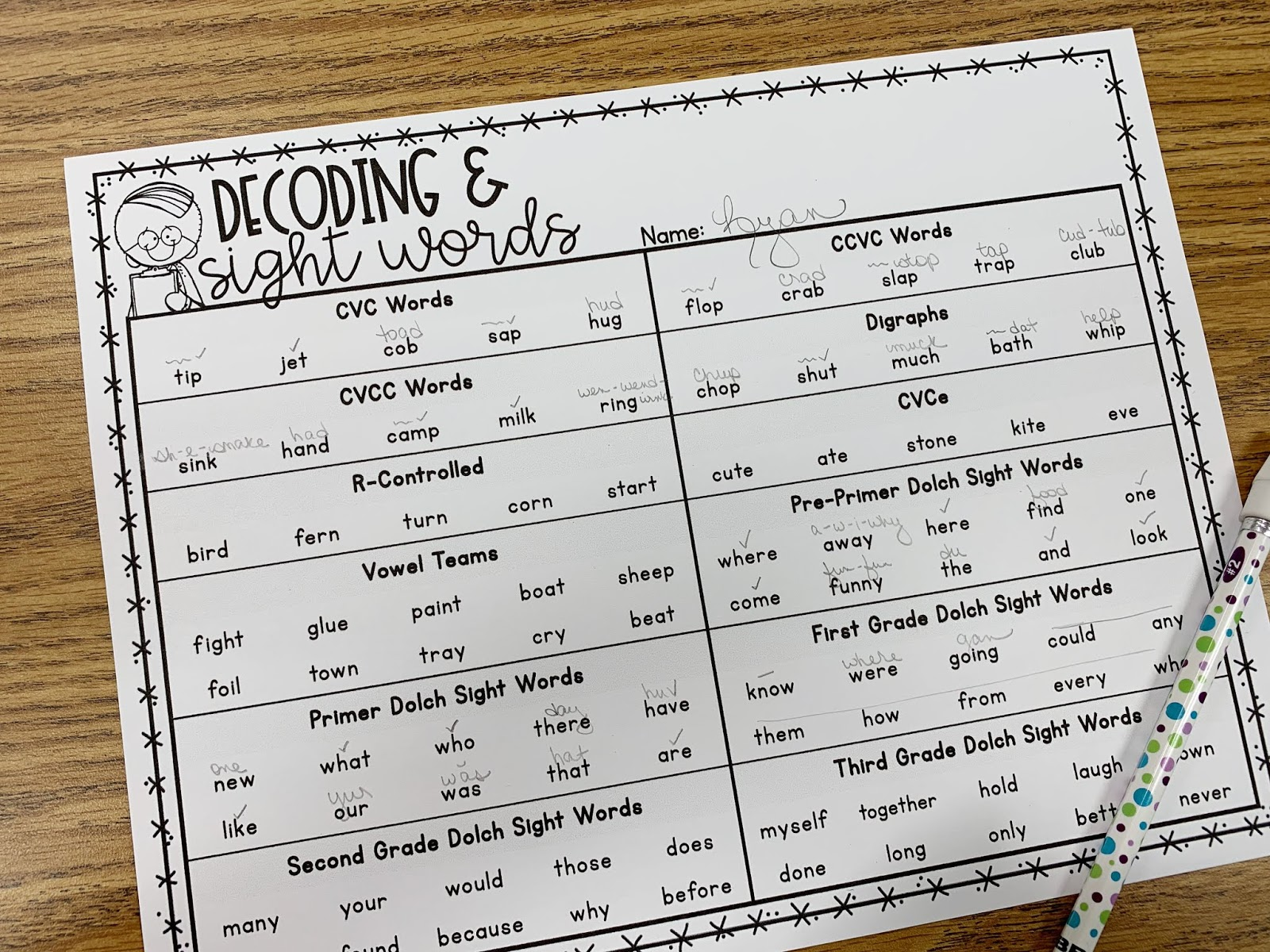 "Assessment on table with text ""Decoding and Sight Words"""