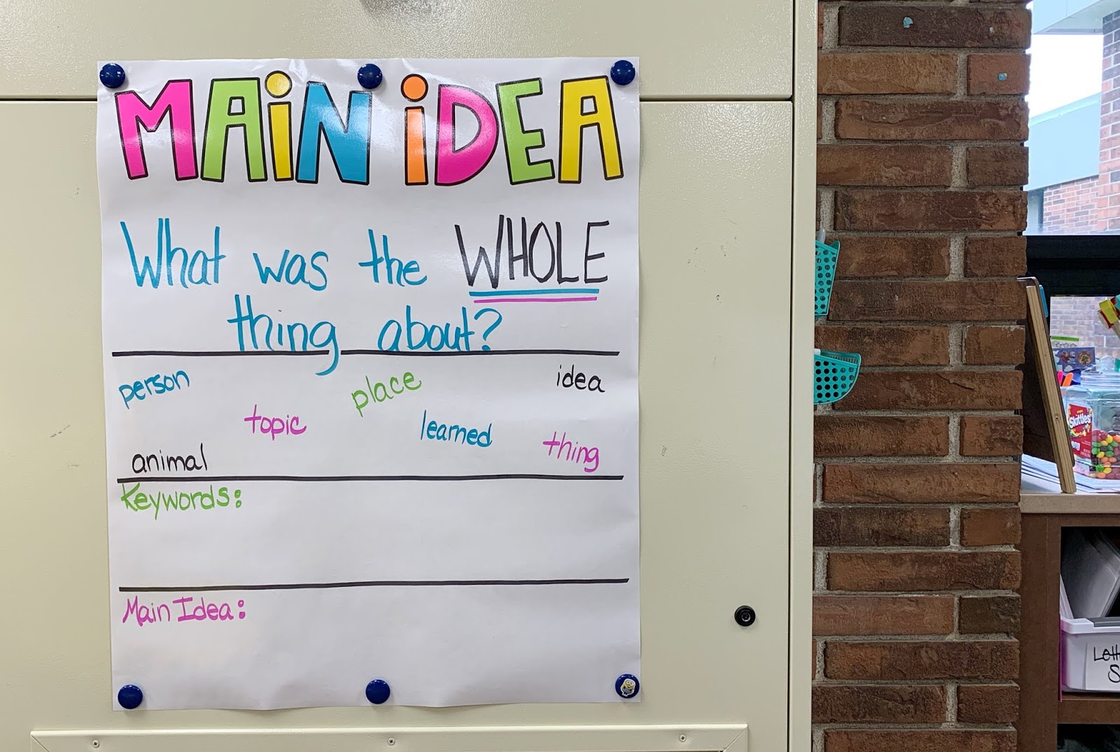 """Main Idea Anchor Chart with text """"What was the WHOLE thing about?"""""""