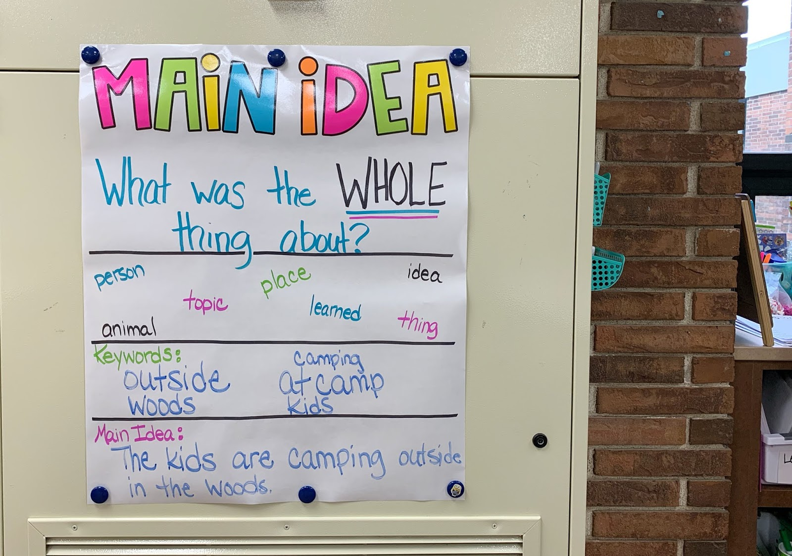 """Main Idea Anchor Chart with text """"What was the WHOLE thing about?"""" and """"Keywords"""" and """"Main Idea"""""""