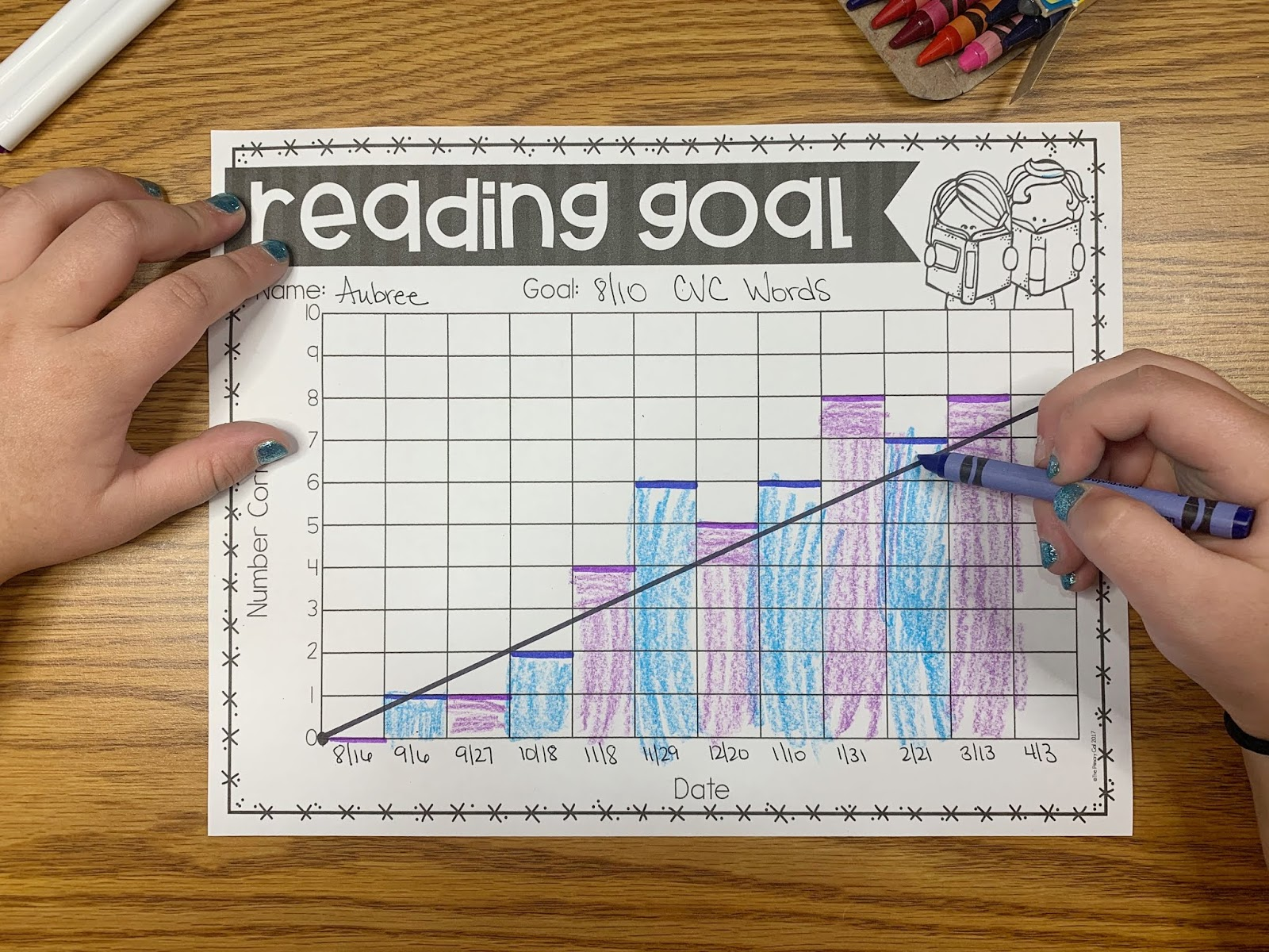 Reading Goal Graph with Data Points Added